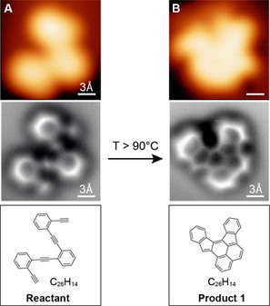 Scientists capture first images of molecules before and after reaction | Interesting Innovation | Scoop.it