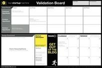 Validation Board, una herramienta para gestionar tus hipótesis | Startups, Estrategia y Modelos de negocio | Apps Unab | Scoop.it