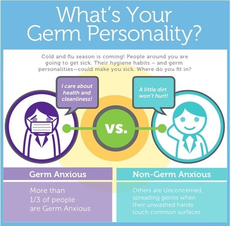 FUNNY: How Germaphobic Are You? | Today's Facility Manager | CALS in the News | Scoop.it