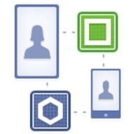 Mobile apps see greater engagement, monetization from Facebook login | BI Revolution | Scoop.it