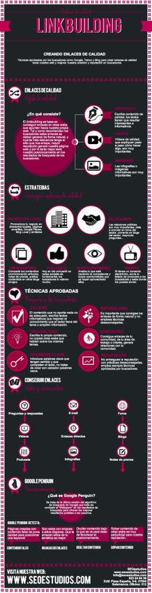 Linkbuilding de calidad #infografia #infographic #seo | JosePina | Scoop.it