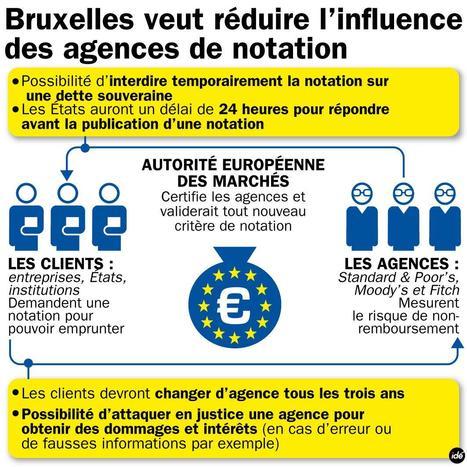 La Commission européenne veut suspendre de la notation de pays européens | Union Européenne, une construction dans la tourmente | Scoop.it