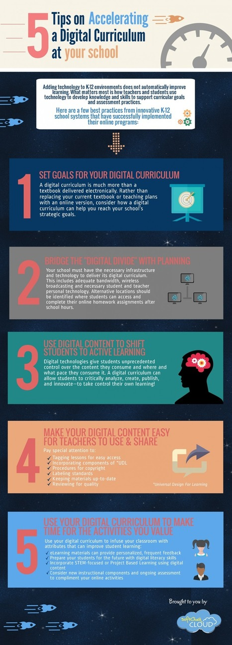 5 Ways to Accelerate your Digital Curriculum - Brilliant or Insane | Technology and Education Resources | Scoop.it