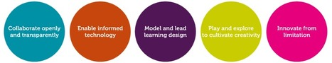 Digital Learning Team | Supporting learning and teaching for academic librarians | Scoop.it