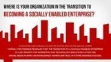 Socially Enabled Enterprise | Social Media Today | Infographic news | Scoop.it