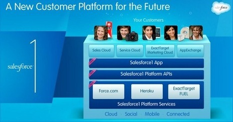 Salesforce sees initial app burst with Salesforce1 platform | Social media and trends | Scoop.it