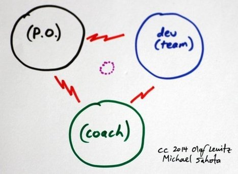 Beyond Roles in Scrum - Kanban, Lean, Scrum Coach   Coaching and agility   Scoop.it