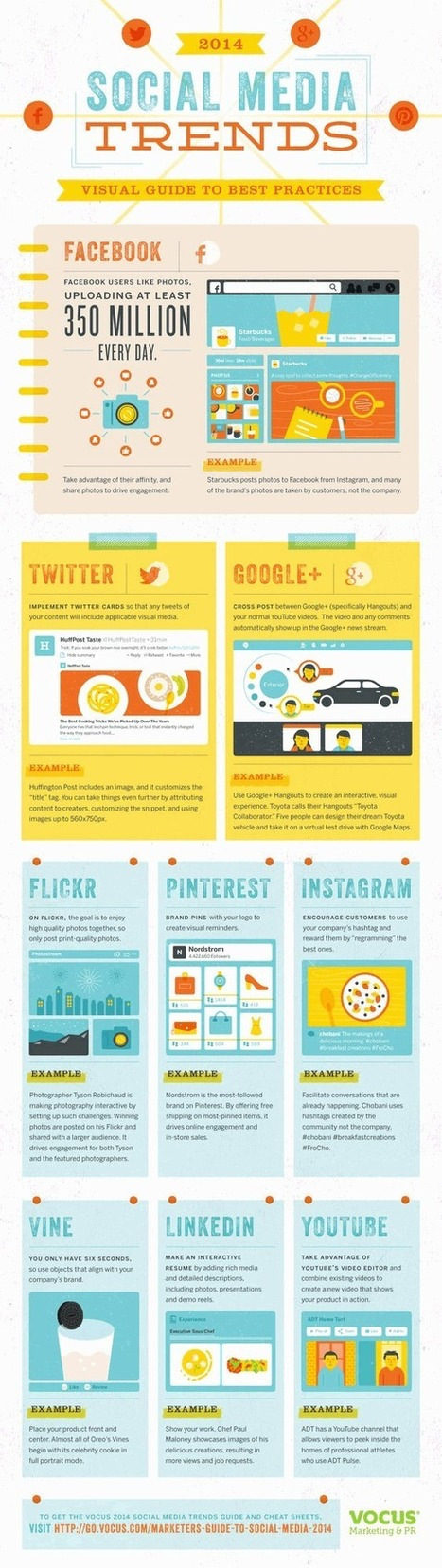 Social Media Marketing Tips 2014: A visual guide to best practices on Facebook, Twitter, Google+ and more | social selling | Scoop.it