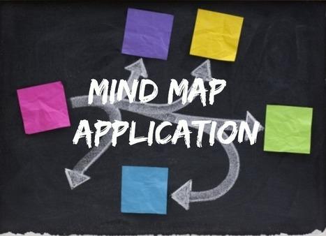 L'utilité des schémas pour apprendre vos cours (II)   Memodroit   CARTOGRAPHIES   Scoop.it