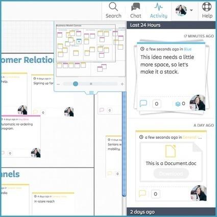 #Stomboard: una herramienta que organiza brainstormings = lluvias de ideas | Eskola  Digitala | Scoop.it
