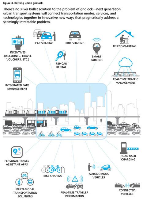 Digital-age transportation | Urban Mobility | Scoop.it
