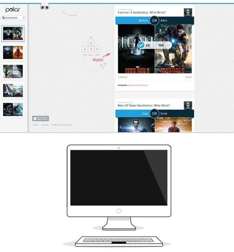 New Layouts for the Multi-Device Web | UXploration | Scoop.it