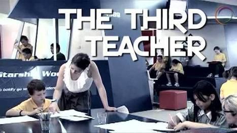 Emprendimiento y Educación | New ways of teaching | Scoop.it