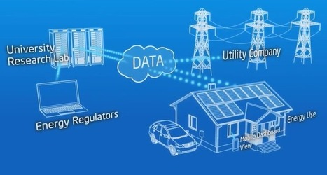 Data From Smart Energy Grids Can Provide Great Insights - Video | Cloud Mobile Social Big-Data | Scoop.it