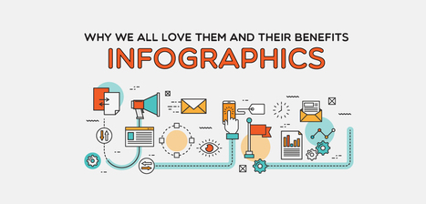 Why We All Love Them and Their Benefits - Infographics - PitchWorx | Presentation Design Services and Character Animation Video | Scoop.it