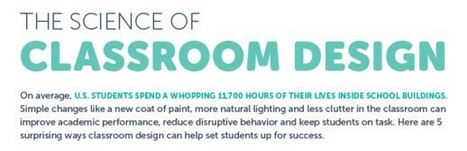 Infographic: Design engaging learning spaces | School Library Advocacy | Scoop.it