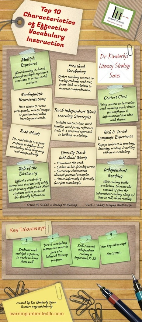 {12 Days: Tool 10} Infographic: Top 10 Characteristics of Effective Vocabulary Instruction | Learning Unlimited | Research-based Literacy Strategies | CLIL - Teaching Models, Strategies & Ideas - Modelos, Estrategias e Ideas para AICLE | Scoop.it