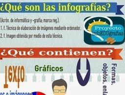Proyecto colaborativo InfoEDUgrafías - Biblioteca Escolar Digital | Bibliotecas Escolares de Galicia | Scoop.it