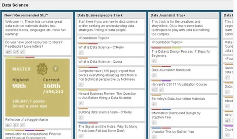 Data Science | A world of Data (science, small, big, social, open, viz ...) | Scoop.it