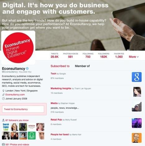 16 essential social media management tools we love   Content Marketing Blogs   Scoop.it