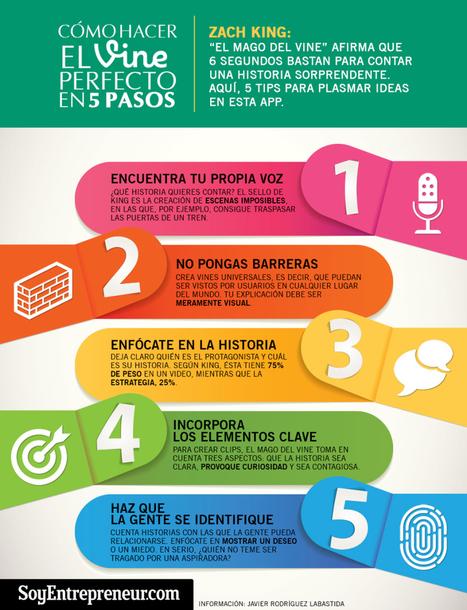 Cómo hacer un Vine perfecto en 5 pasos #infografia #infographic #socialmedia | COMUNICACIONES DIGITALES | Scoop.it