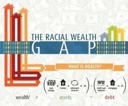 INFOGRAPHIC: The Racial Wealth Gap | AntiRacism & Privilege | Scoop.it