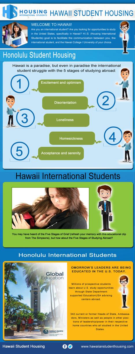 Honolulu Student Housing | Honolulu Student Housing | Scoop.it