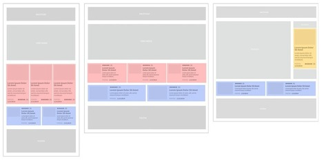 Being Responsive to the Small Things ◆ 24 ways | Responsive WebDesign | Scoop.it