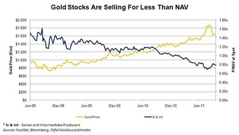#Gold Stocks: Still a Bargain - Casey Research | Commodities, Resource and Freedom | Scoop.it