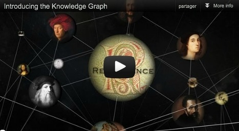 #Google Introducing the Knowledge Graph | Ressources en médiation numérique | Scoop.it