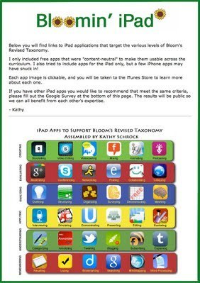 iPads in the Classroom | iPad:  mobile Living, Learning, Lurking, Working, Writing, Reading ... | Scoop.it