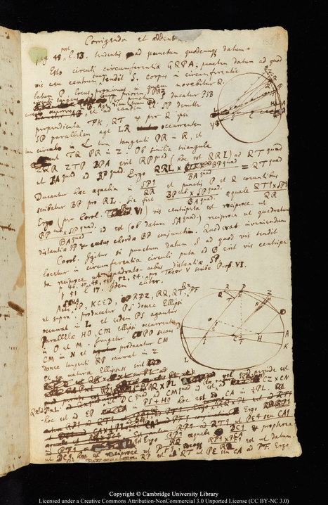The Strange, Secret History of Isaac Newton's Papers ! | Management - Innovation -Technology and beyond | Scoop.it