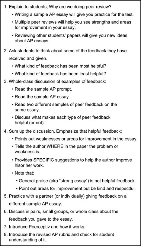 The Reliability and Validity of Peer Review of Writing in High School AP English Classes - Schunn - 2016 - Journal of Adolescent & Adult Literacy - Wiley Online Library | Teaching and Learning | Scoop.it