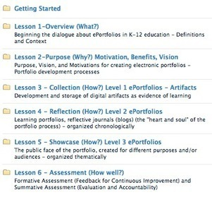 ePortfolios for Learning | M Eportfolio | Scoop.it