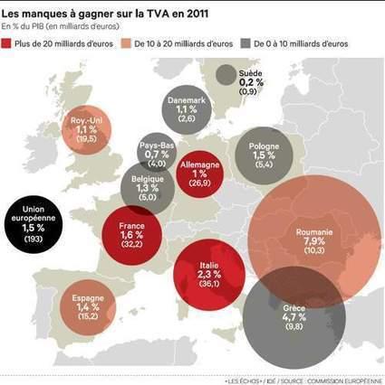 Bruxelles alerte les Etats sur la hausse de la fraude à la TVA | TL - Europe | Scoop.it