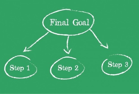How to Use Reduce Procrastination: Reverse Engineering   Edudemic   All About Coaching   Scoop.it