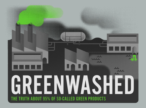 Visual Loop - Green Marketing Exposed | green infographics | Scoop.it