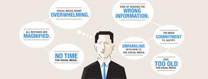 Médias sociaux : Où en sont les patrons américains ? | Bazar de comm | Scoop.it