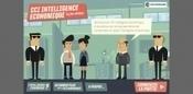 La CCI Normandie lance son serious game sur l'intelligence économique | CCI Normandie | Innovating serious games | Scoop.it