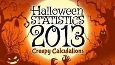 Creepy Calculations: 2013 Halloween Statistics | Collected Economics | Scoop.it