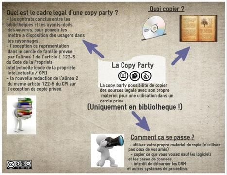 Copy party : copier en bibliothèque c'est légal !  - le 28 mars à la Médiathèque de Neudorf | Le document de collecte | Scoop.it