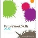 Innovations in Education - Developing Future Workskills Through Content Curation | Content Curation Series | Scoop.it