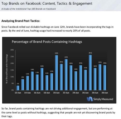 [Étude] Le hashtag sur Facebook n'améliore pas l'engagement | Médias sociaux : actualités et pépites du web | Scoop.it