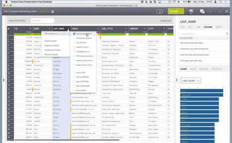 Talend Data Preparation décharge l'informatique de la préparation des données   Business Intelligence   Scoop.it
