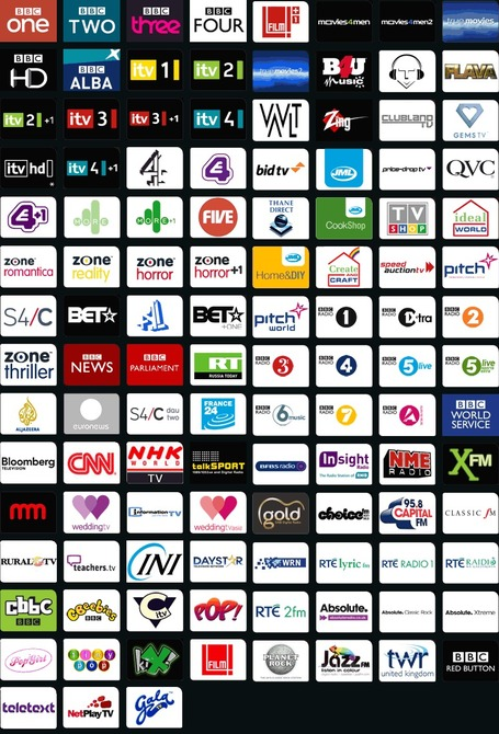 Curation Coming To Television and Film: Channelisation | Social on the GO!!! | Scoop.it
