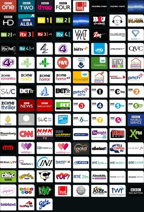 Curation Coming To Television and Film: Channelisation | Today's Transmedia World | Scoop.it
