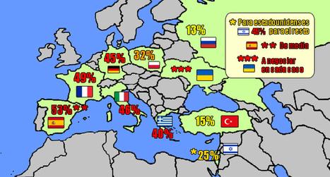 La disparidad de impuestos en las principales ligas (2ª parte): altos en Francia y Alemania, Israel da ventajas a los estadounidenses y Ucrania negocia caso por caso – Encestando.es | BALONCESTO 3.0 | Scoop.it
