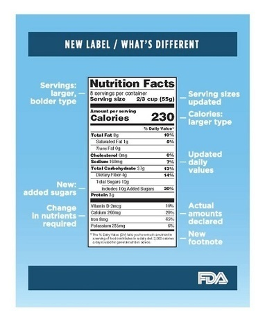 FDA modernizes Nutrition Facts label for packaged foods - A Beauty Feature | A Beauty Feature | Scoop.it