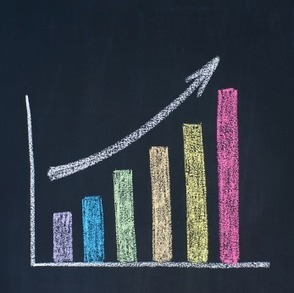 Ten Ways to Accelerate Business Growth | Executive Coaching Growth | Scoop.it