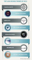Unveiling the Top Logo Design Trends of 2013   Logo-Design   Scoop.it